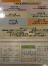 4月12日~お買い物BINGOカードスタート!!