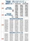 WAONお買上抽選当選番号発表