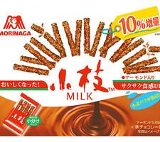 森永 小枝ミルク大袋<105%増量> 248円(税抜)