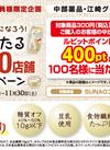 SUNAOで当たる中部薬品400店舗記念キャンペーン
