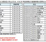 4/8(水)閉店時間より営業時間変更のお知らせ