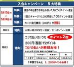 CoGCa電子マネー付きポイントカード入会キャンペーン開催!