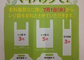 買い物袋有料化について