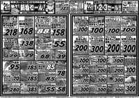 全日食チェーン 激安スーパー ヒロセ睦店のチラシ・特売情報